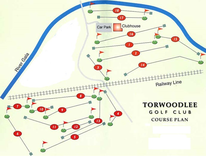 Course Layout-